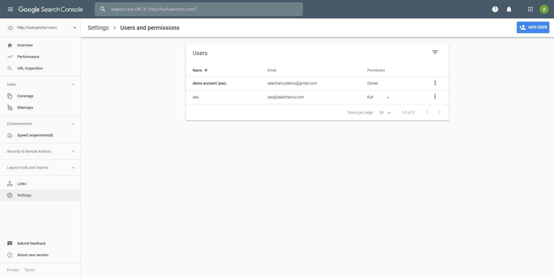Google Search Console Granting Access